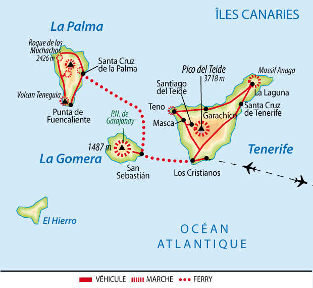 Carte de circuit entre la Gomera, la Palma et Tenerife