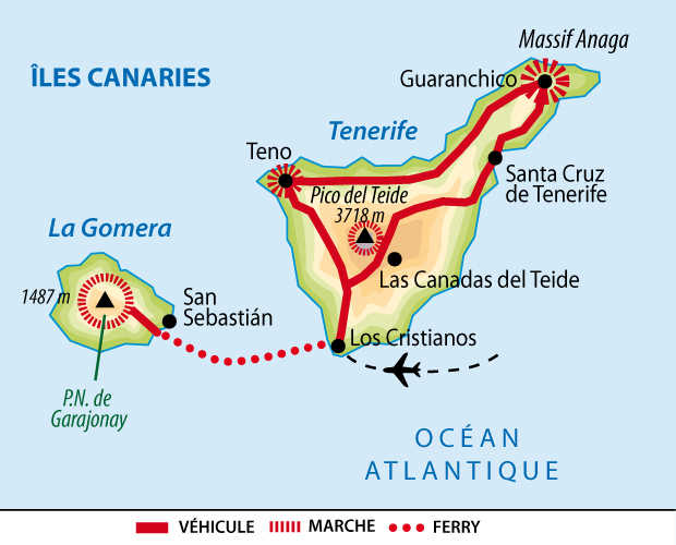 Carte de voyage entre Tenerife et Gomera