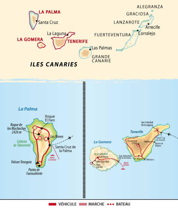 Carte de voyage entre Tenerife, la Palma et la Gomera
