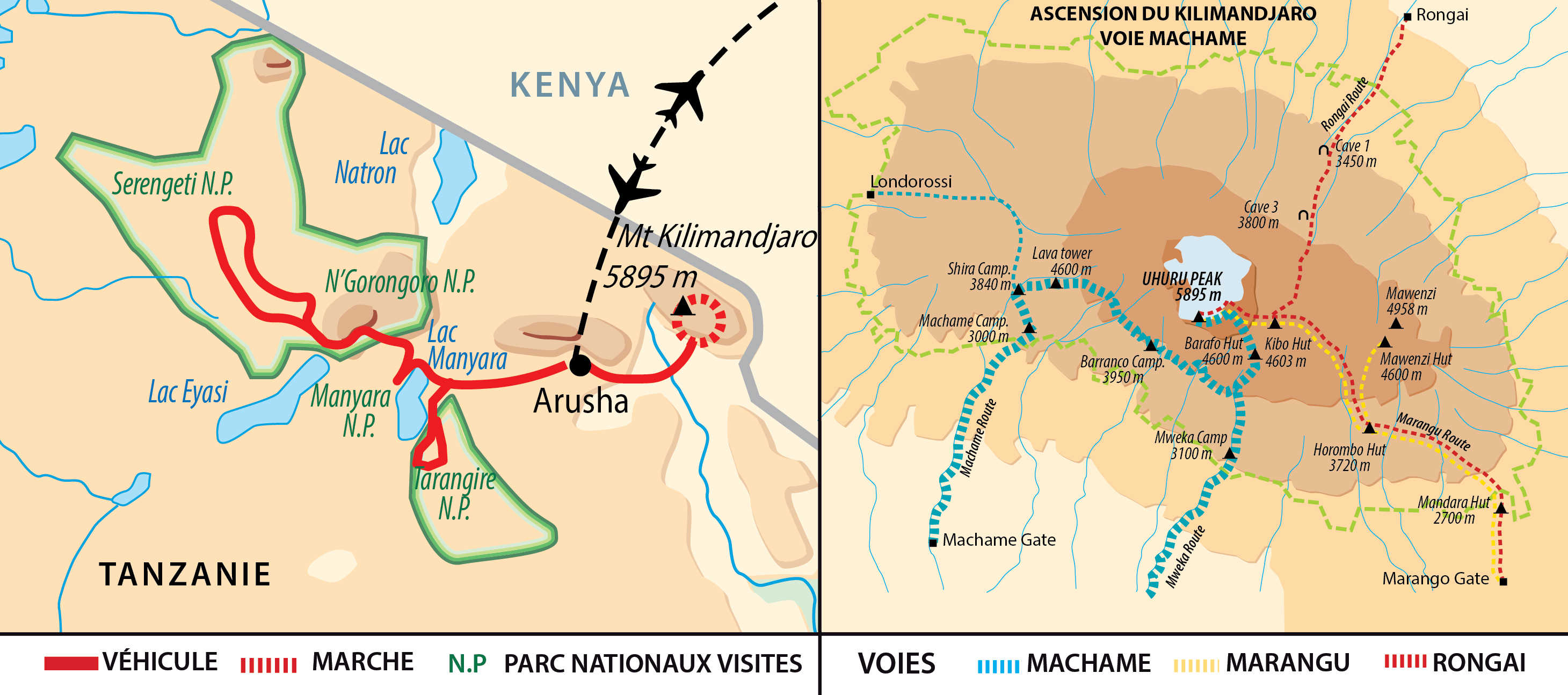 Itinéraire d'un Kil et des safaris