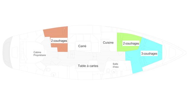 Plan du bateau Sillage