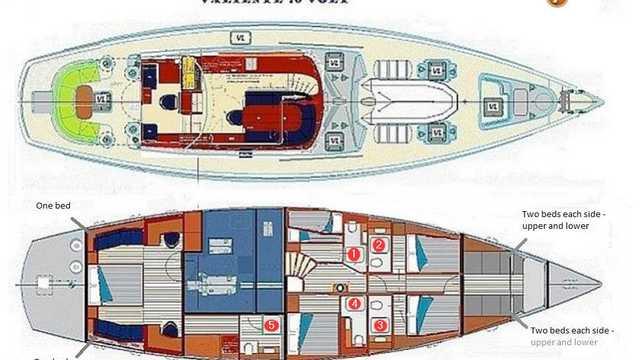 Plan du bateau Valiente