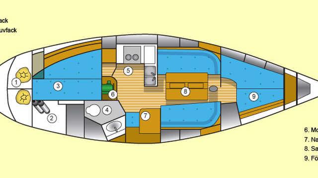 Plan du bateau Vind o Vatten